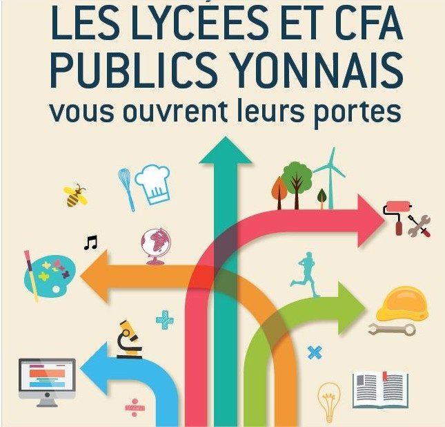 Portes Ouvertes Des Lycees Yonnais Samedi 2 Fevrier 2019 Collège